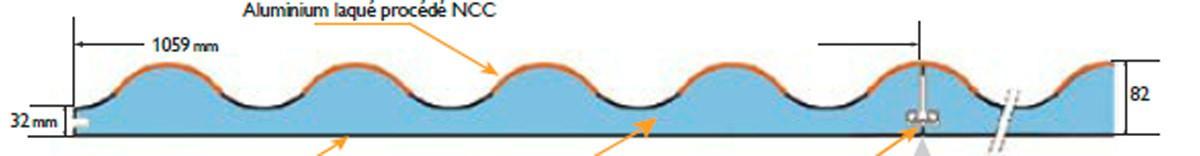 Panotuile Canal Panneaux autoportants imitation tuile