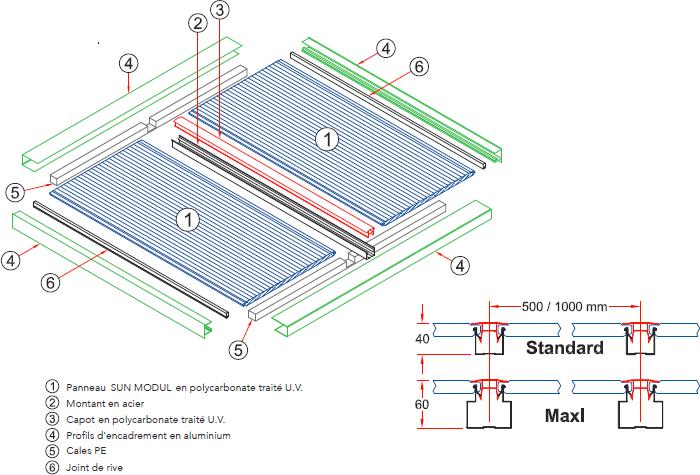 Sun Modul Système autoportant pour couvertures, bardages et sheds